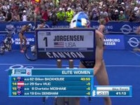 Proving that she is also capable at dominating in a sprint, USA's Gwen Jorgensen claimed victory at the 2015 ITU World Triathlon Hamburg. With Great Britain's Vicky Holland giving Jorgensen some pressured competition up until the last 500 metres, the 11-time WTS consecutive winner showcased her speed and pure talent by breaking away on the blue carpet to ultimately take home yet another gold.