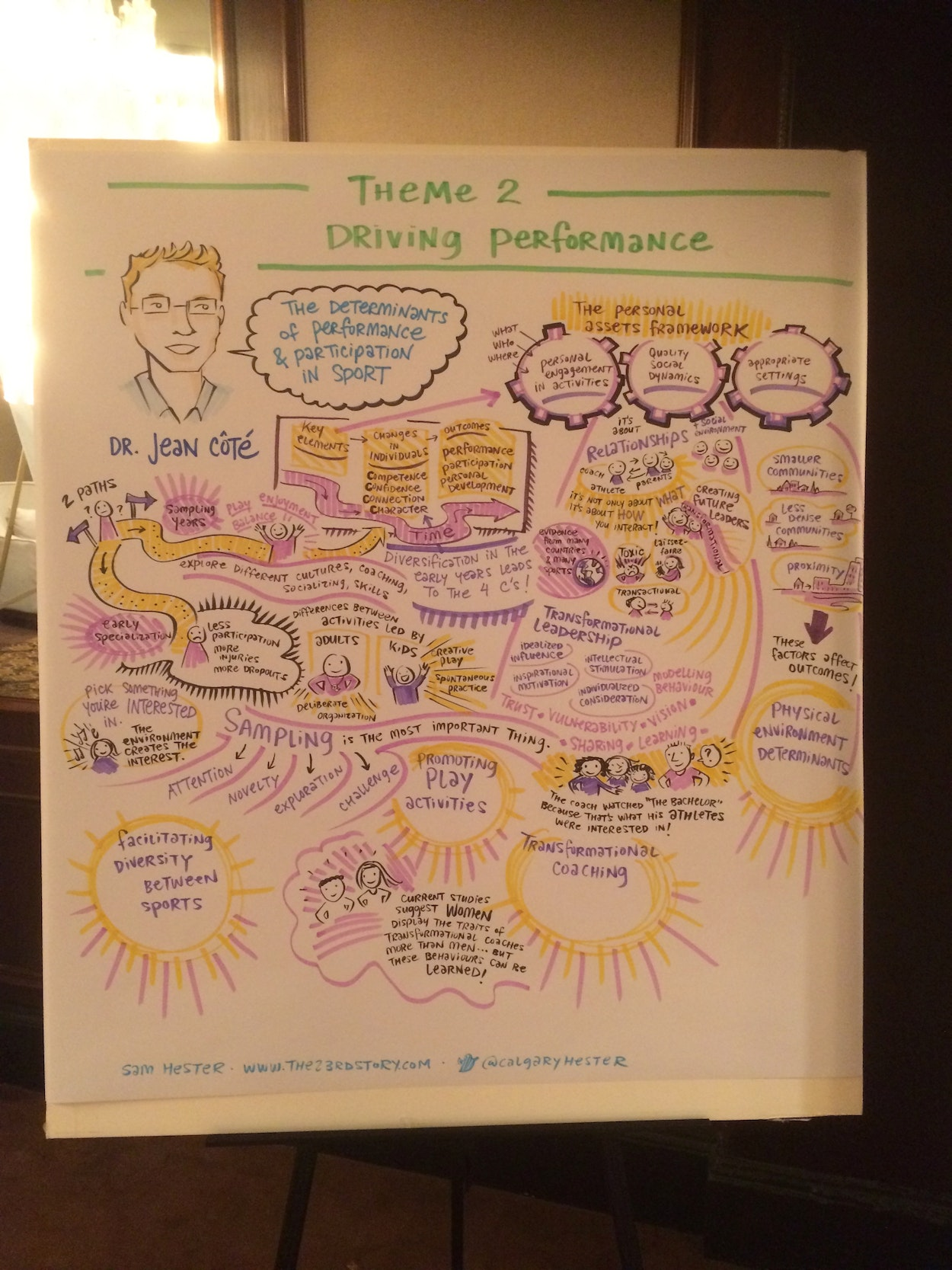 Great success of the Science & Tri Conference in Edmonton